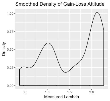 Lambda_Dist_Blog